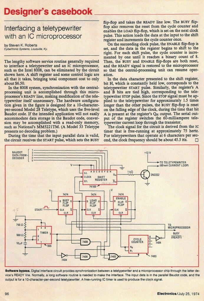 Teletype Interface article