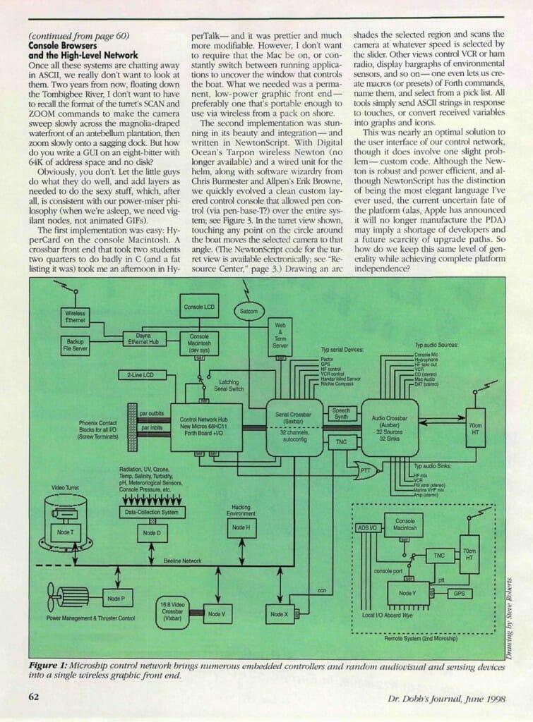 Designing Technomadic Systems - 6
