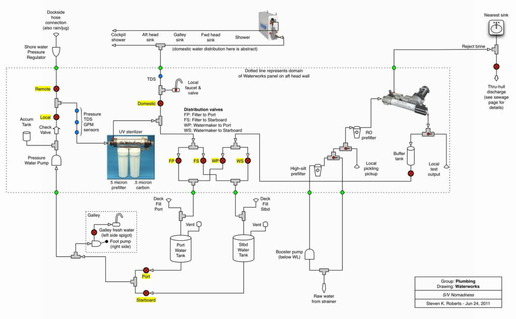 Wiring Diagram For Pv Panels moreover Resettable Push Button Bocatech additionally 215 also Volvo Penta 290 Diagrams additionally 370 20 Hk. on rocker switch panels