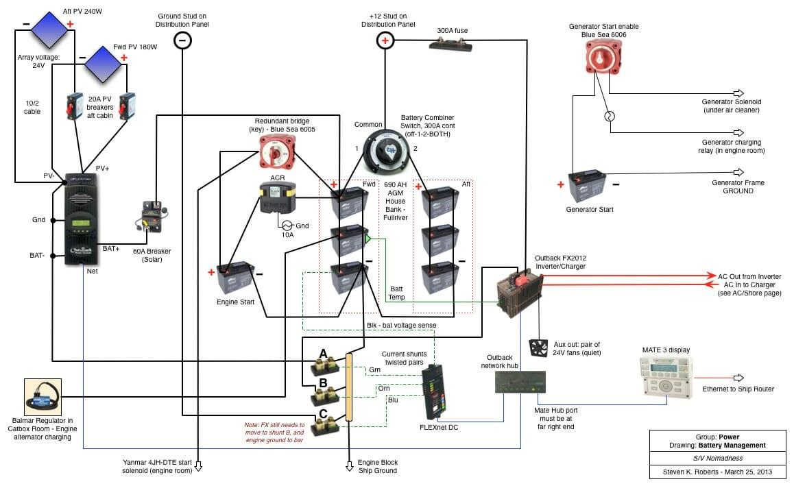 power management schematic