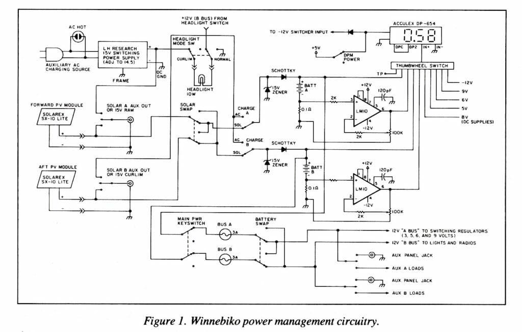 winnebiko-2-power